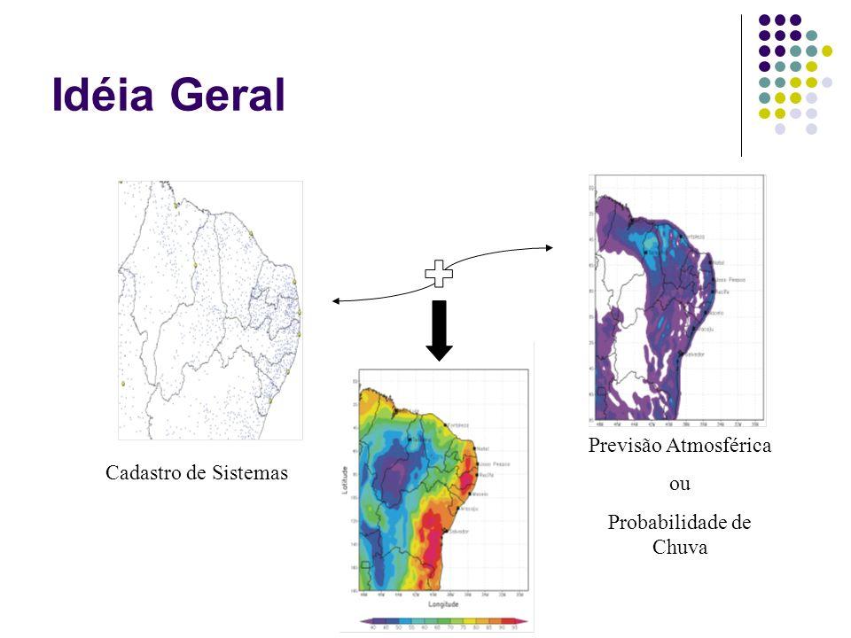 Cadastro de Sistemas Previsão Atmosférica ou Probabilidade de Chuva Idéia Geral