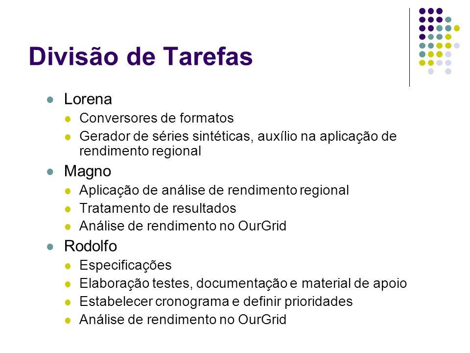 Divisão de Tarefas Lorena Conversores de formatos Gerador de séries sintéticas, auxílio na aplicação de rendimento regional Magno Aplicação de análise
