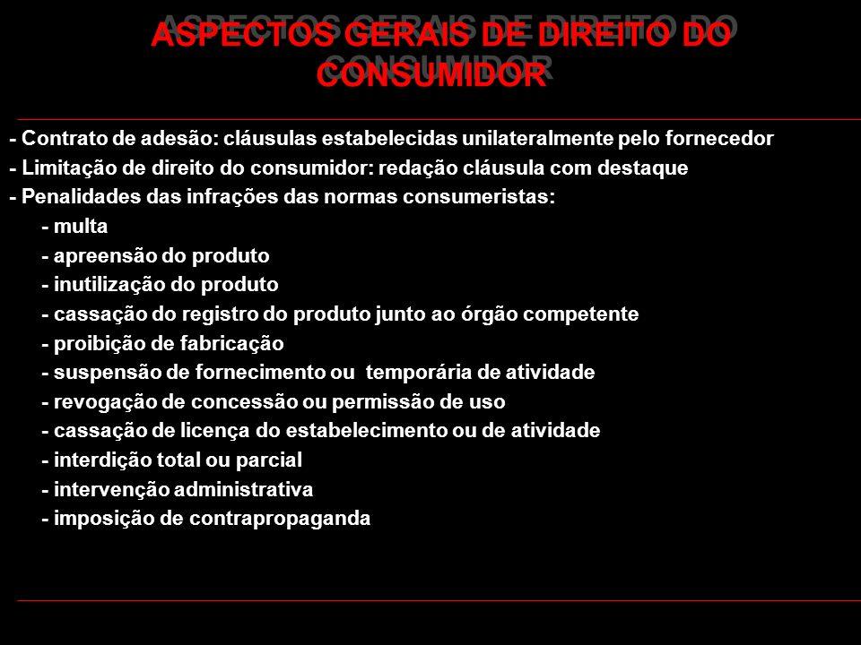 ASPECTOS GERAIS DE DIREITO DO CONSUMIDOR - Contrato de adesão: cláusulas estabelecidas unilateralmente pelo fornecedor - Limitação de direito do consu