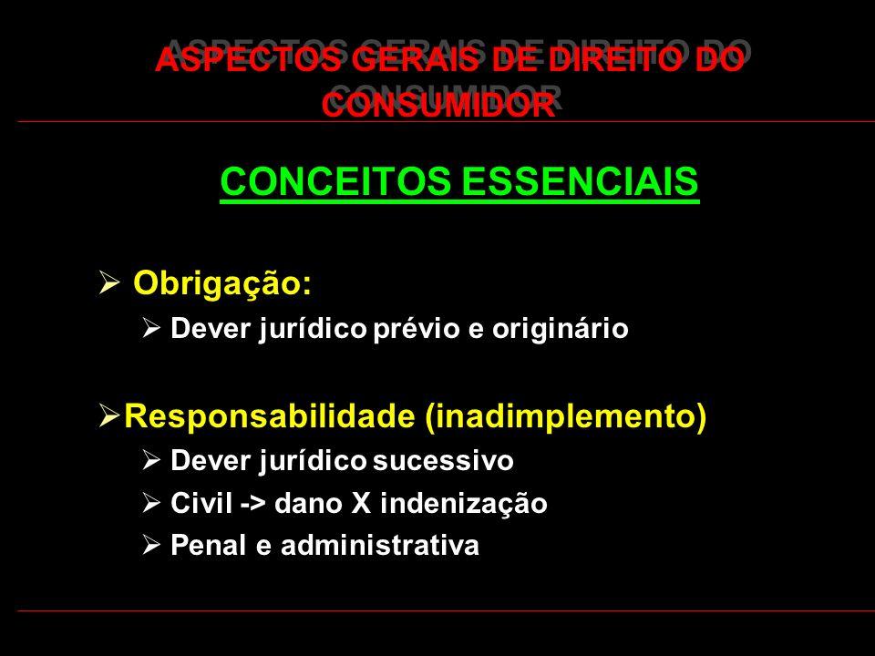ASPECTOS GERAIS DE DIREITO DO CONSUMIDOR CONCEITOS ESSENCIAIS Obrigação: Dever jurídico prévio e originário Responsabilidade (inadimplemento) Dever ju