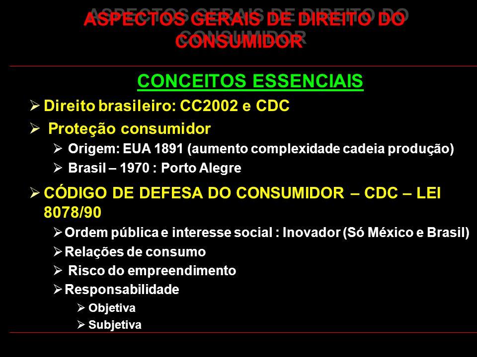 ASPECTOS GERAIS DE DIREITO DO CONSUMIDOR CONCEITOS ESSENCIAIS Direito brasileiro: CC2002 e CDC Proteção consumidor Origem: EUA 1891 (aumento complexid