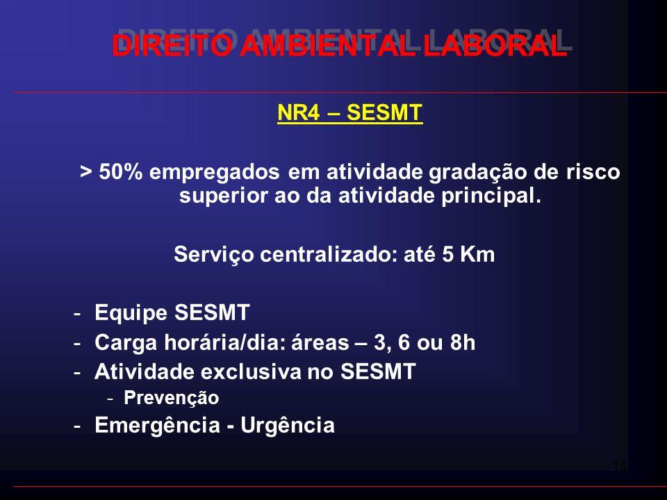 15 DIREITO AMBIENTAL LABORAL NR4 – SESMT > 50% empregados em atividade gradação de risco superior ao da atividade principal. Serviço centralizado: até