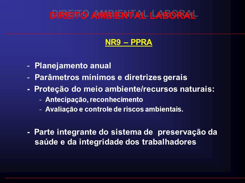 24 DIREITO AMBIENTAL LABORAL NR9 – PPRA -Planejamento anual -Parâmetros mínimos e diretrizes gerais - Proteção do meio ambiente/recursos naturais: -An