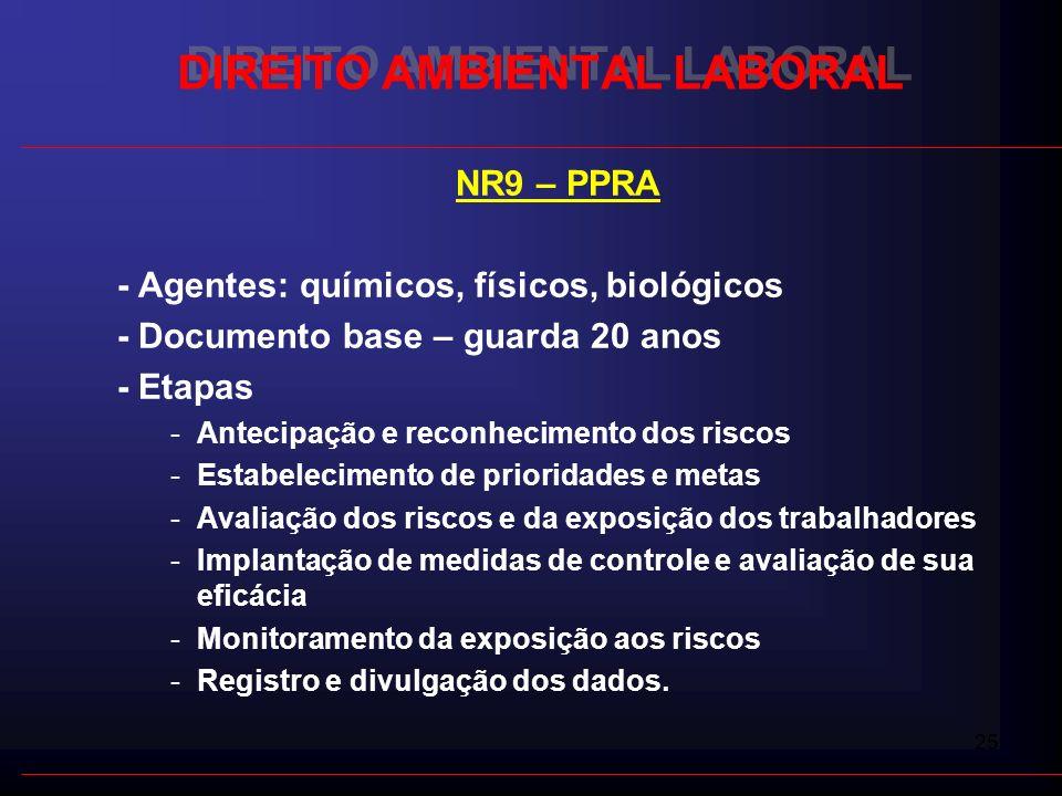 25 DIREITO AMBIENTAL LABORAL NR9 – PPRA - Agentes: químicos, físicos, biológicos - Documento base – guarda 20 anos - Etapas -Antecipação e reconhecime