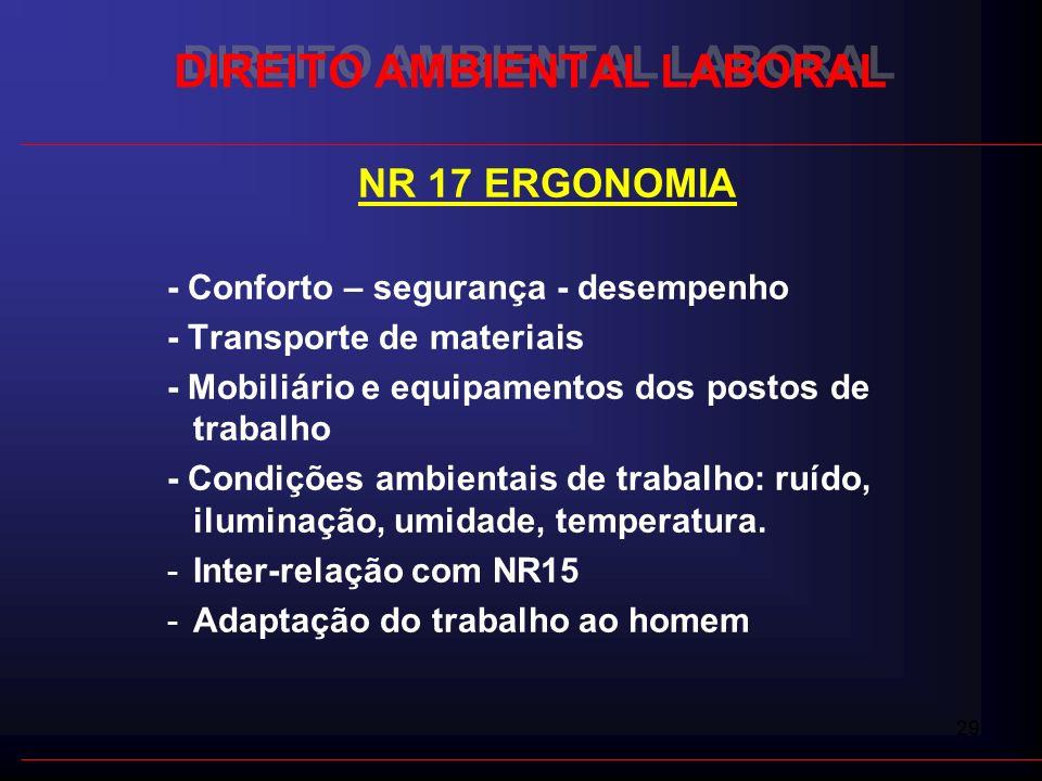29 DIREITO AMBIENTAL LABORAL NR 17 ERGONOMIA - Conforto – segurança - desempenho - Transporte de materiais - Mobiliário e equipamentos dos postos de t