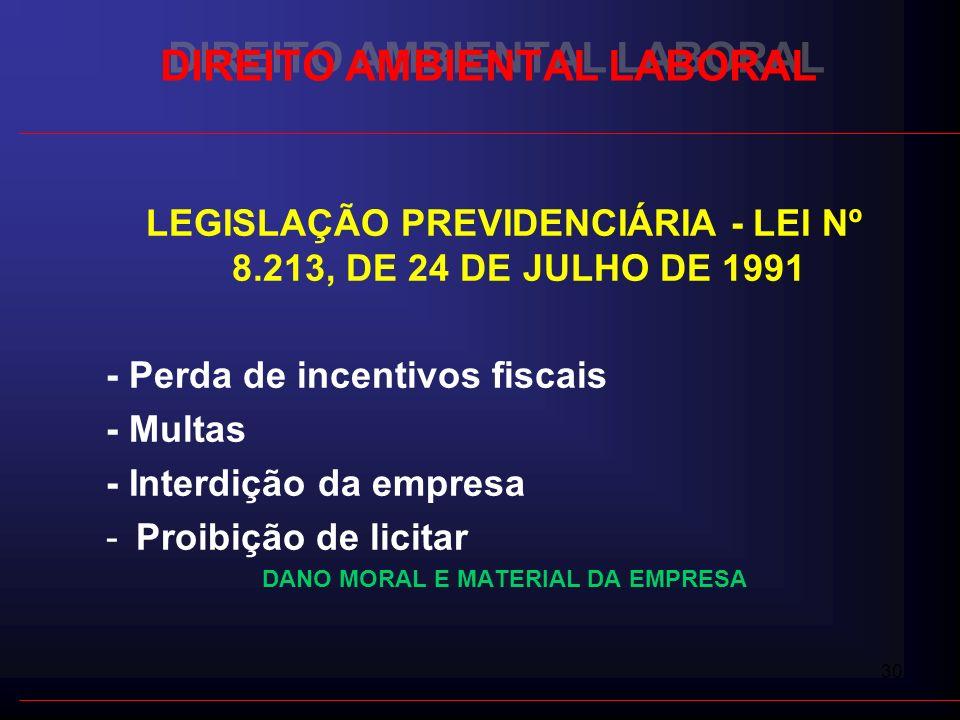 30 DIREITO AMBIENTAL LABORAL LEGISLAÇÃO PREVIDENCIÁRIA - LEI Nº 8.213, DE 24 DE JULHO DE 1991 - Perda de incentivos fiscais - Multas - Interdição da e