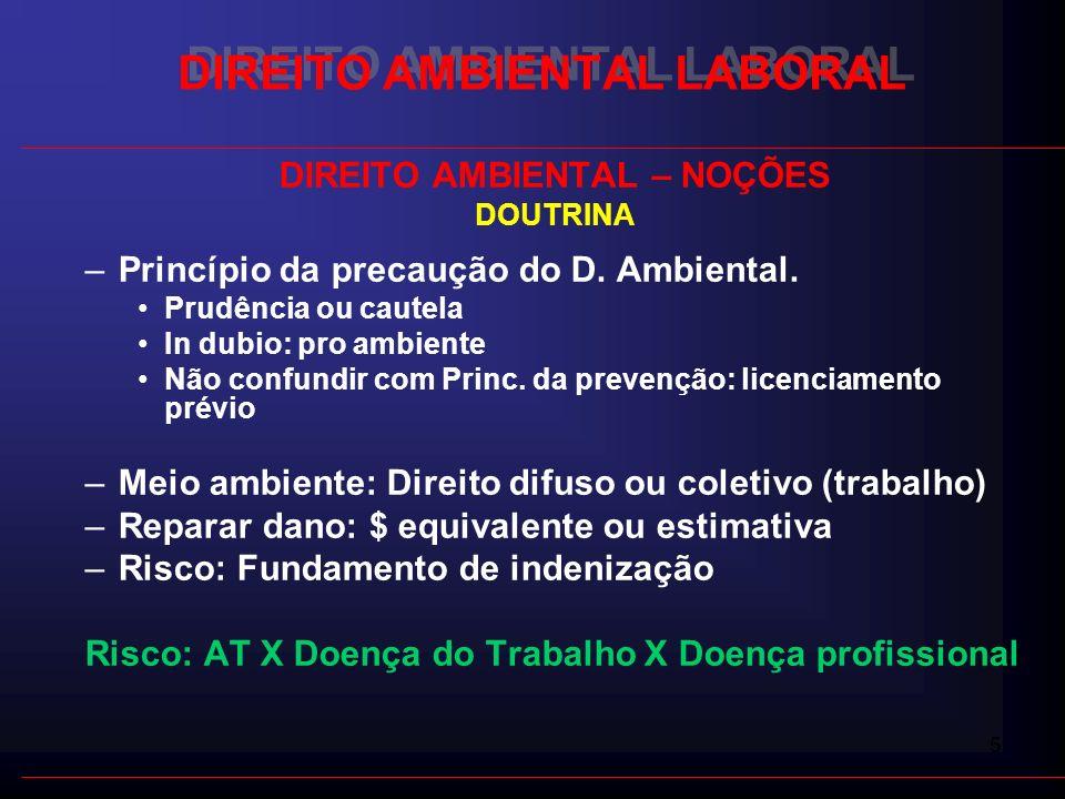 6 DIREITO AMBIENTAL LABORAL NORMAS REGULAMENTADORAS FUNDAMENTAÇÃO LEGAL Lei 6514 de 22/12/77 – Altera CLT – Título II - Cap.