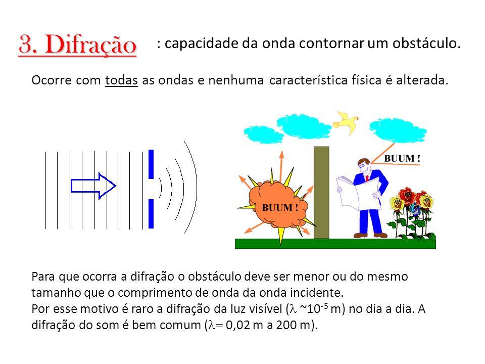 3. Difração : capacidade da onda contornar um obstáculo. Ocorre com todas as ondas e nenhuma característica física é alterada. Para que ocorra a difra