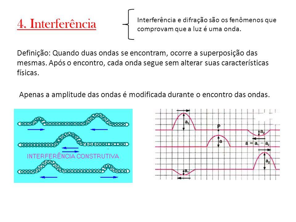 4. Interferência Definição: Quando duas ondas se encontram, ocorre a superposição das mesmas. Após o encontro, cada onda segue sem alterar suas caract