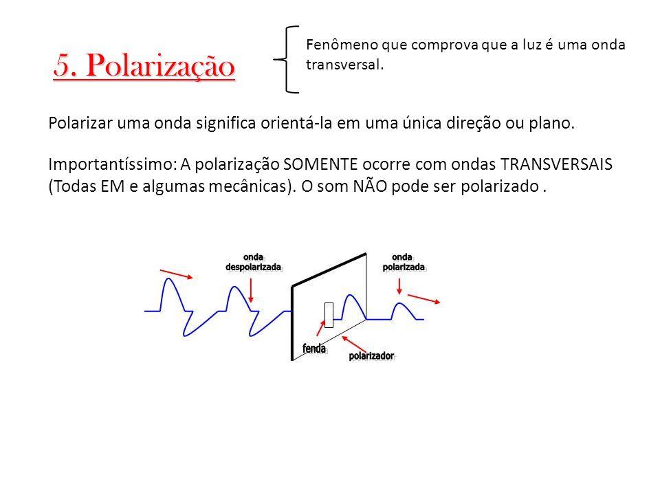 5. Polarização Polarizar uma onda significa orientá-la em uma única direção ou plano. Importantíssimo: A polarização SOMENTE ocorre com ondas TRANSVER
