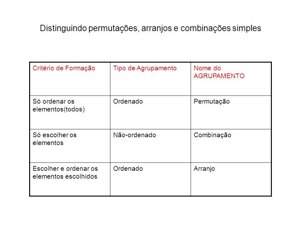 Distinguindo permutações, arranjos e combinações simples Critério de FormaçãoTipo de AgrupamentoNome do AGRUPAMENTO Só ordenar os elementos(todos) Ord