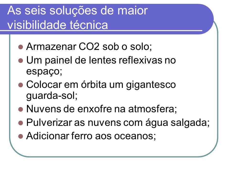 As seis soluções de maior visibilidade técnica Armazenar CO2 sob o solo; Um painel de lentes reflexivas no espaço; Colocar em órbita um gigantesco gua