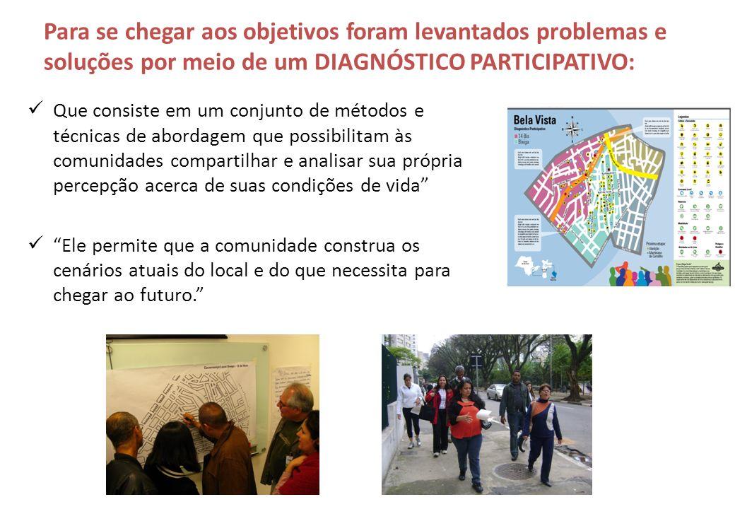 Para se chegar aos objetivos foram levantados problemas e soluções por meio de um DIAGNÓSTICO PARTICIPATIVO: Que consiste em um conjunto de métodos e