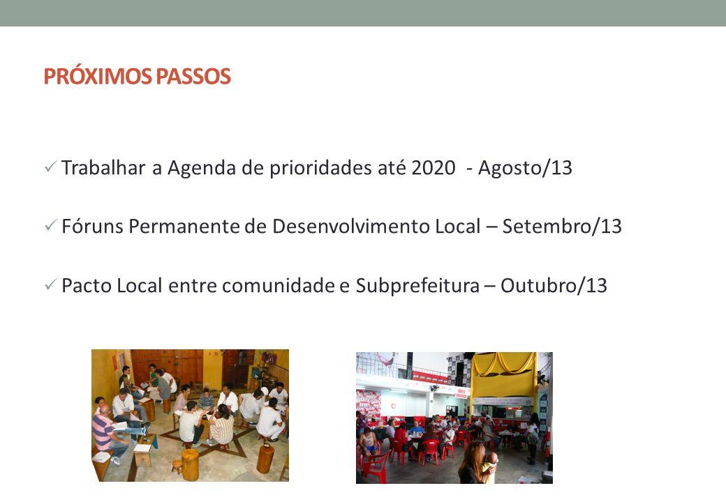 PRÓXIMOS PASSOS Trabalhar a Agenda de prioridades até 2020 - Agosto/13 Fóruns Permanente de Desenvolvimento Local – Setembro/13 Pacto Local entre comu
