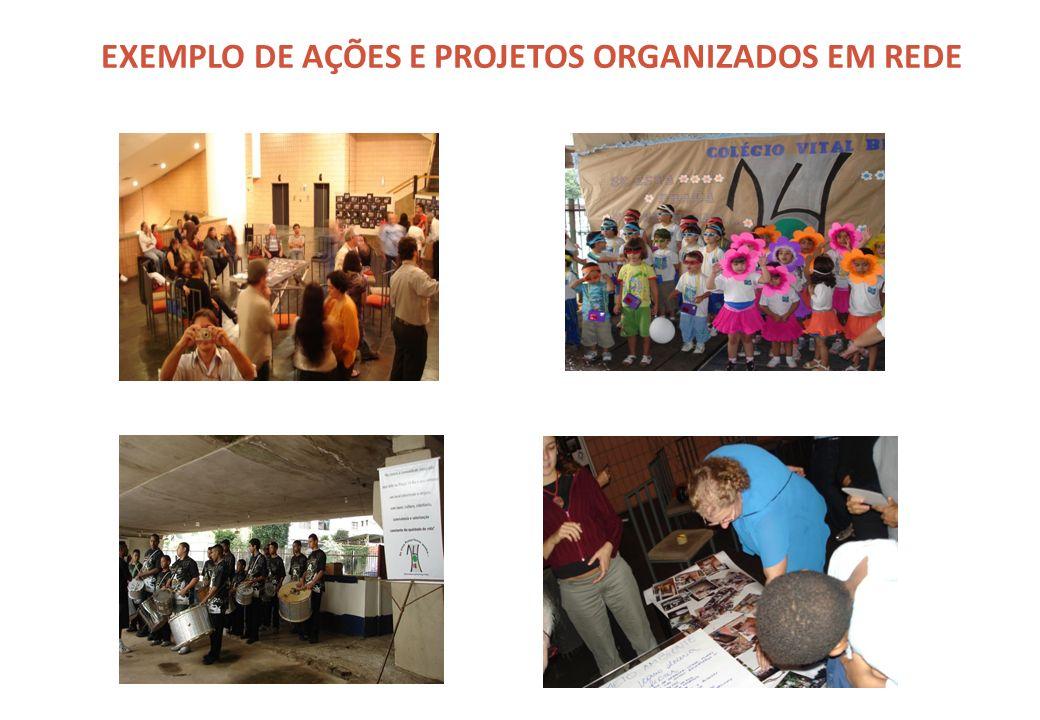 EXEMPLO DE AÇÕES E PROJETOS ORGANIZADOS EM REDE
