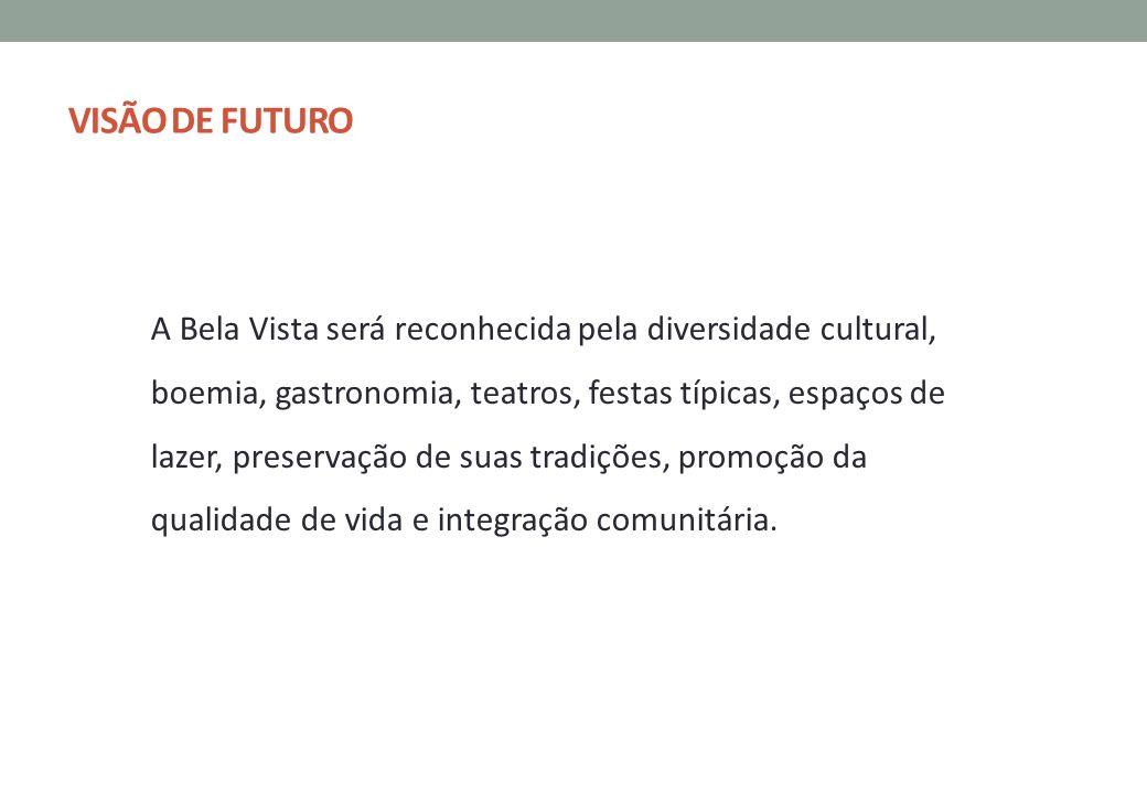 VISÃO DE FUTURO A Bela Vista será reconhecida pela diversidade cultural, boemia, gastronomia, teatros, festas típicas, espaços de lazer, preservação d