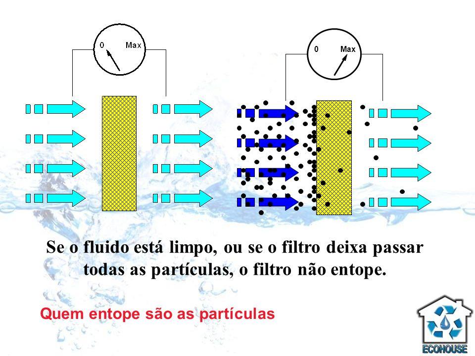 0 Max Se o fluido está limpo, ou se o filtro deixa passar todas as partículas, o filtro não entope. Quem entope são as partículas