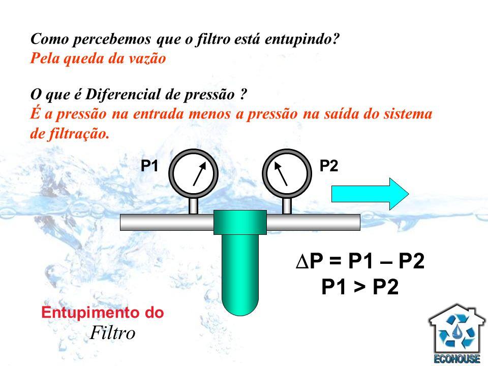 Como percebemos que o filtro está entupindo? Pela queda da vazão O que é Diferencial de pressão ? É a pressão na entrada menos a pressão na saída do s