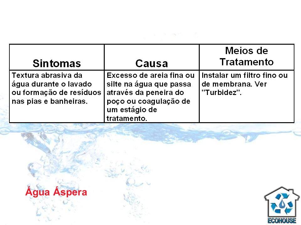 Água Áspera