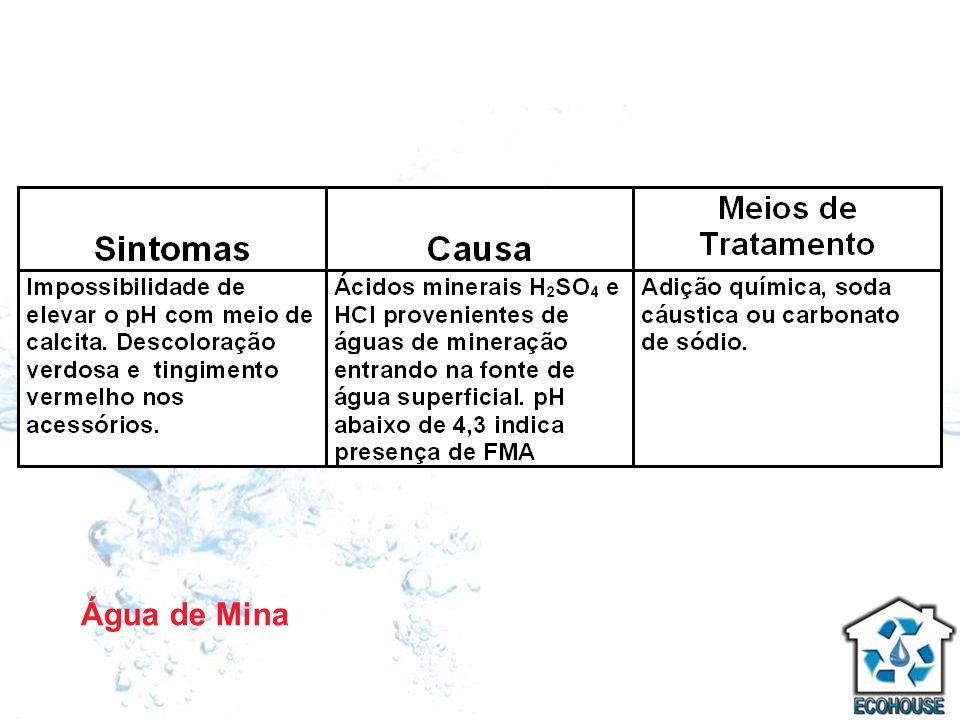 Água de Mina