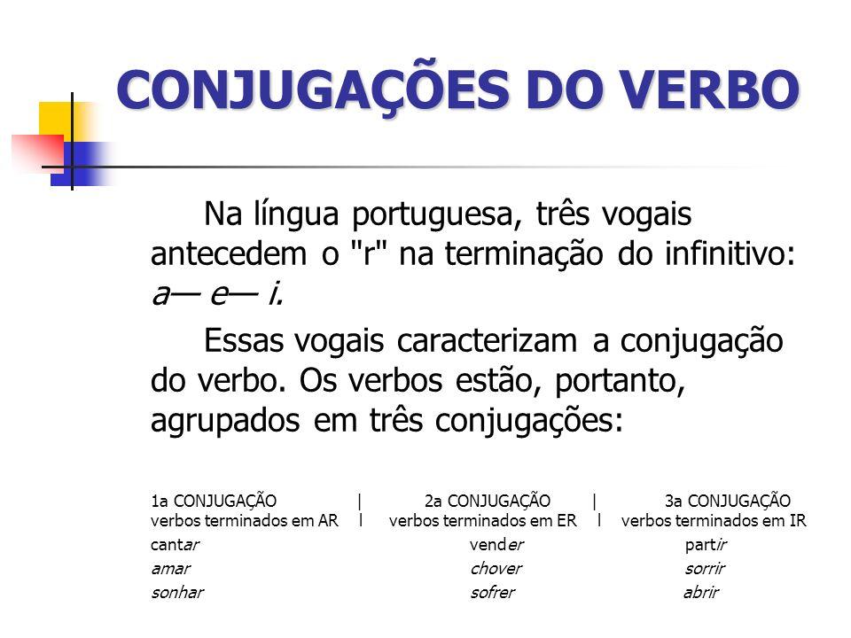 CONJUGAÇÕES DO VERBO Na língua portuguesa, três vogais antecedem o
