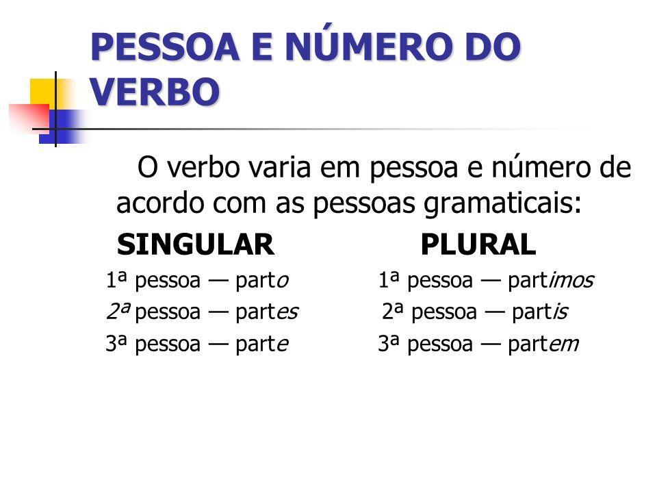 PESSOA E NÚMERO DO VERBO O verbo varia em pessoa e número de acordo com as pessoas gramaticais: SINGULAR PLURAL 1ª pessoa parto 1ª pessoa partimos 2ª