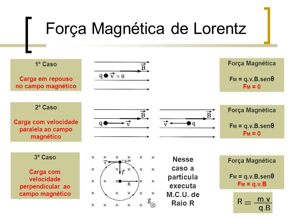 1º Caso Carga em repouso no campo magnético Força Magnética F M = q.v.B.sen θ F M = 0 2º Caso Carga com velocidade paralela ao campo magnético Força Magnética F M = q.v.B.sen θ F M = 0 3º Caso Carga com velocidade perpendicular ao campo magnético Força Magnética F M = q.v.B.sen θ F M = q.v.B Nesse caso a partícula executa M.C.U.
