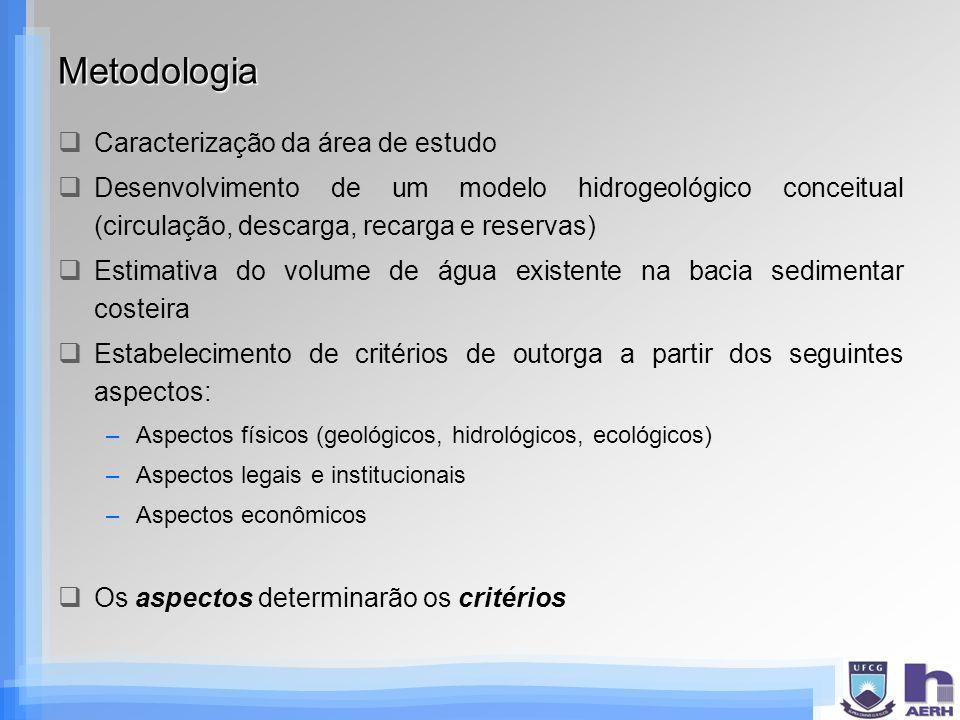 Metodologia Caracterização da área de estudo Desenvolvimento de um modelo hidrogeológico conceitual (circulação, descarga, recarga e reservas) Estimat