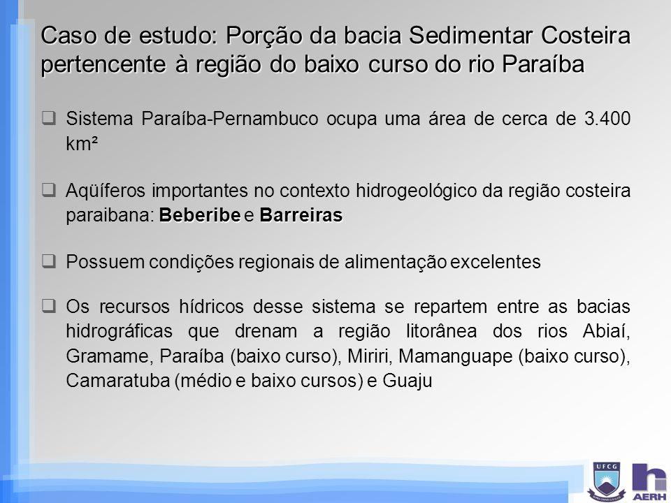 Sistema Paraíba-Pernambuco ocupa uma área de cerca de 3.400 km² BeberibeBarreiras Aqüíferos importantes no contexto hidrogeológico da região costeira