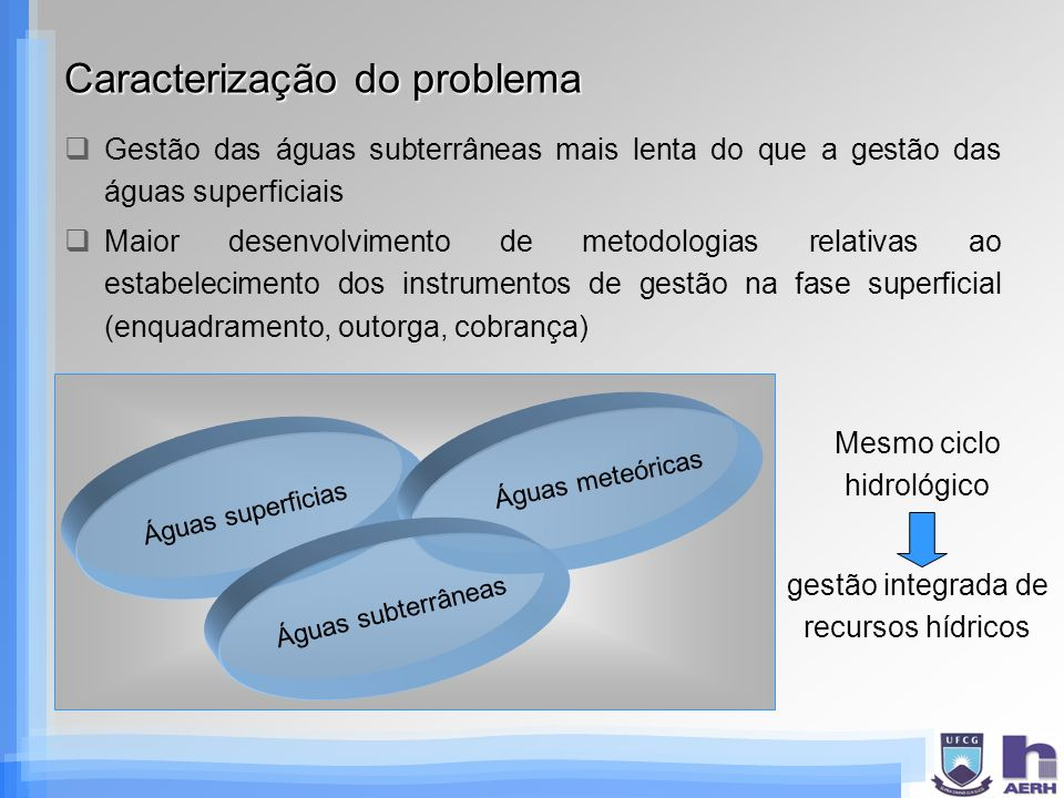 Contextualização Insere-se no projeto: Integração dos instrumentos de outorga, enquadramento e cobrança para a gestão das águas subterrâneas Financiado pela MCT/FINEP/CT-HIDRO (edital IGRH 01/2007) UFCG, UFAL e UFSM outorga enquadramentocobrança de forma integradaáguas subterrâneas Objetivo: estabelecer critérios para a outorga dos direitos de uso da água, para o enquadramento dos corpos dágua e para a cobrança pelo uso da água, de forma integrada, com aplicação às águas subterrâneas em bacias costeiras e bacias interioranas