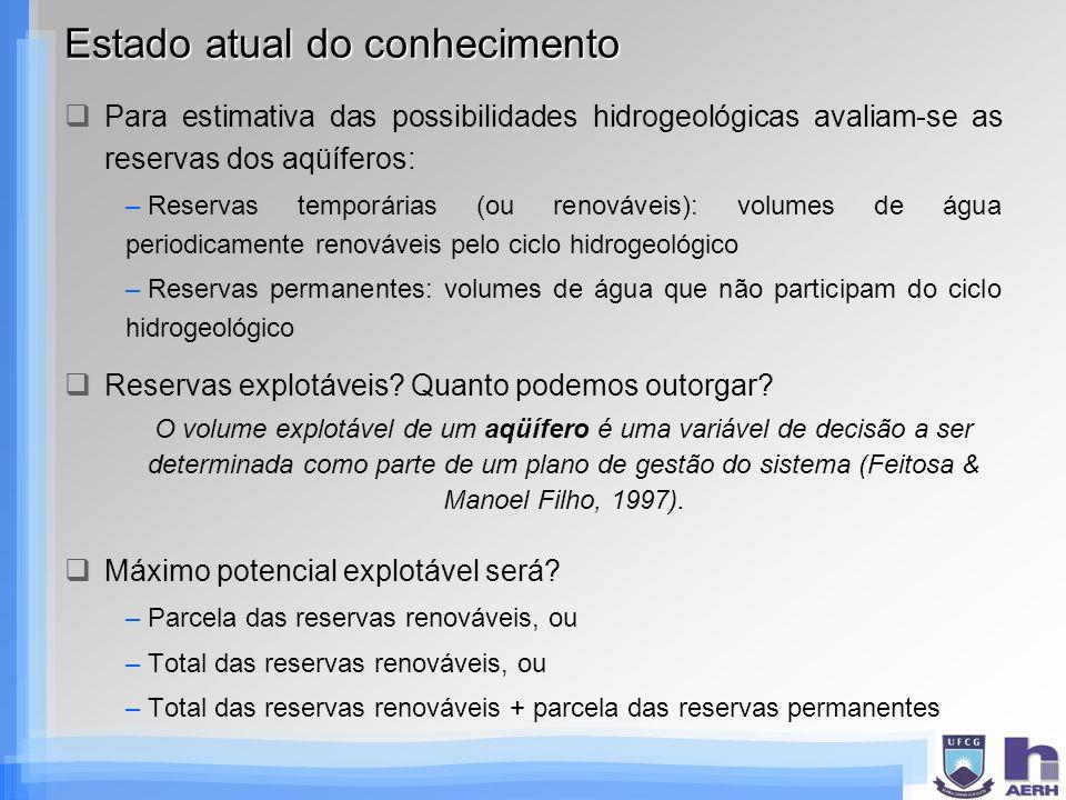 Estado atual do conhecimento Para estimativa das possibilidades hidrogeológicas avaliam-se as reservas dos aqüíferos: – Reservas temporárias (ou renov
