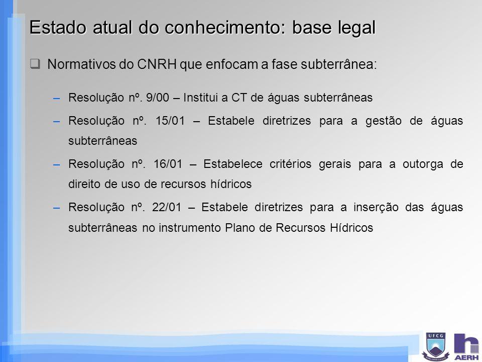 Estado atual do conhecimento: base legal Normativos do CNRH que enfocam a fase subterrânea: –Resolução nº. 9/00 – Institui a CT de águas subterrâneas