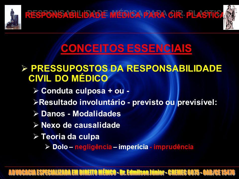 15 RESPONSABILIDADE MÉDICA PARA CIR. PLASTICA CONCEITOS ESSENCIAIS PRESSUPOSTOS DA RESPONSABILIDADE CIVIL DO MÉDICO Conduta culposa + ou - Resultado i
