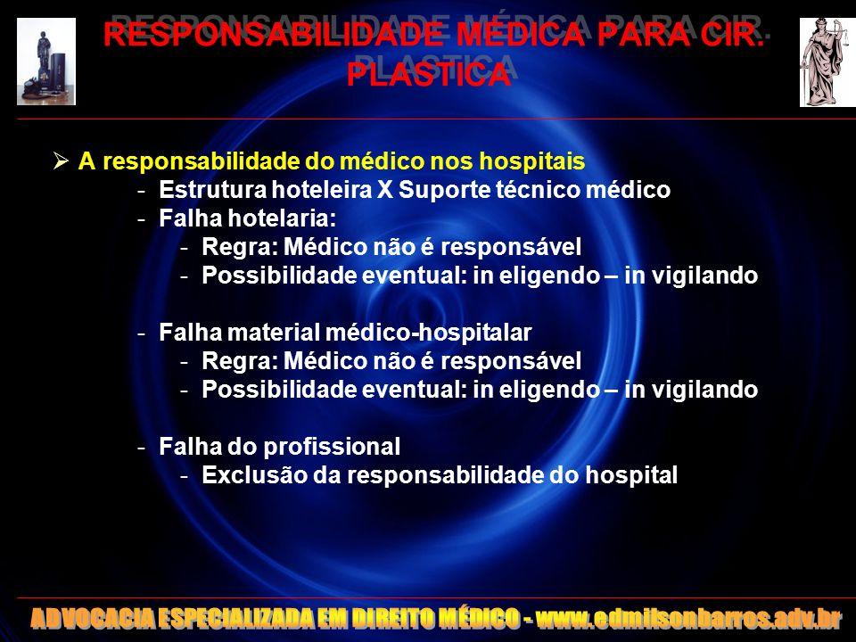 RESPONSABILIDADE MÉDICA PARA CIR. PLASTICA A responsabilidade do médico nos hospitais -Estrutura hoteleira X Suporte técnico médico -Falha hotelaria: