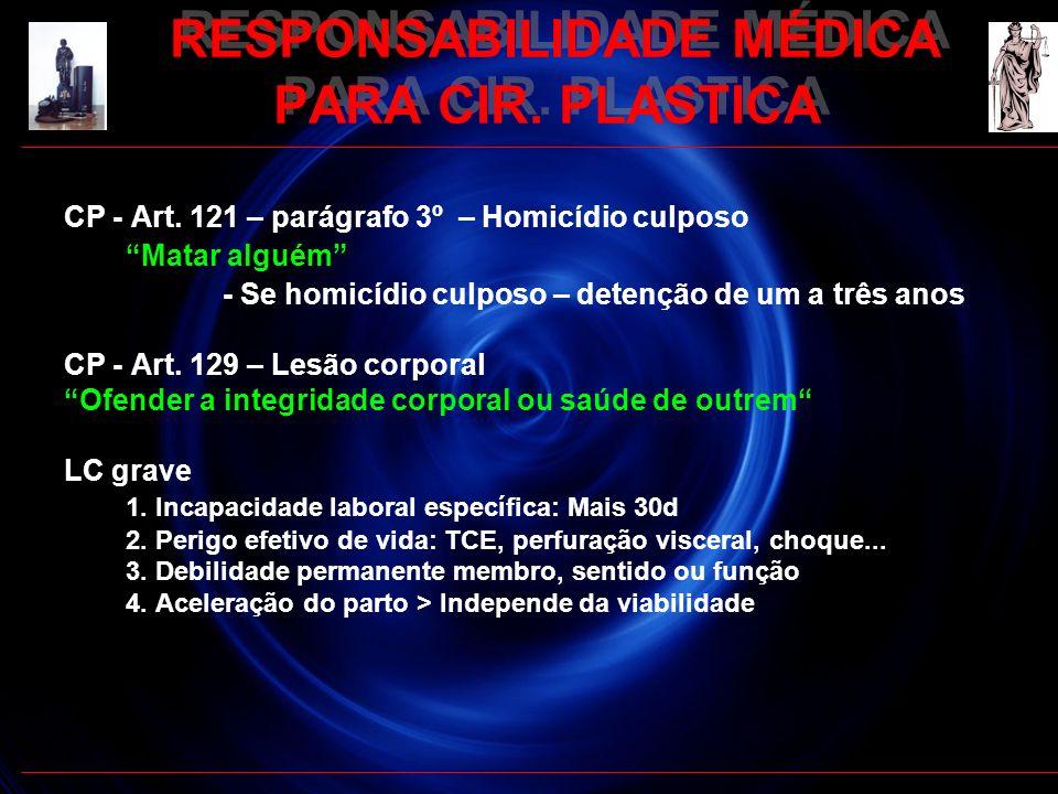18 RESPONSABILIDADE MÉDICA PARA CIR. PLASTICA CP - Art. 121 – parágrafo 3º – Homicídio culposo Matar alguém - Se homicídio culposo – detenção de um a