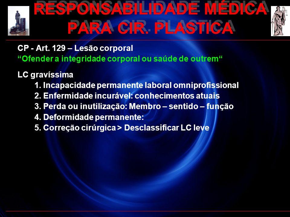 19 RESPONSABILIDADE MÉDICA PARA CIR. PLASTICA CP - Art. 129 – Lesão corporal Ofender a integridade corporal ou saúde de outrem LC gravíssima 1. Incapa
