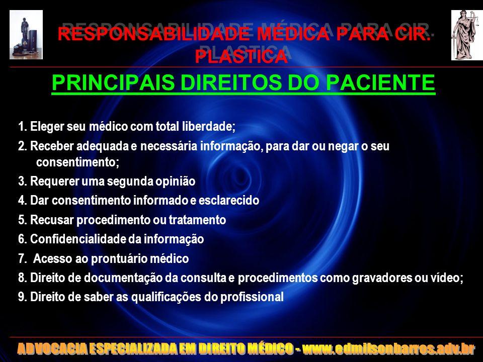 RESPONSABILIDADE MÉDICA PARA CIR. PLASTICA PRINCIPAIS DIREITOS DO PACIENTE 1. Eleger seu médico com total liberdade; 2. Receber adequada e necessária
