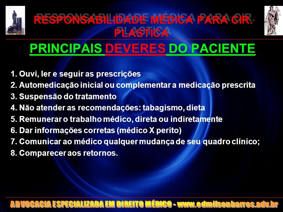 RESPONSABILIDADE MÉDICA PARA CIR. PLASTICA PRINCIPAIS DEVERES DO PACIENTE 1. Ouvi, ler e seguir as prescrições 2. Automedicação inicial ou complementa