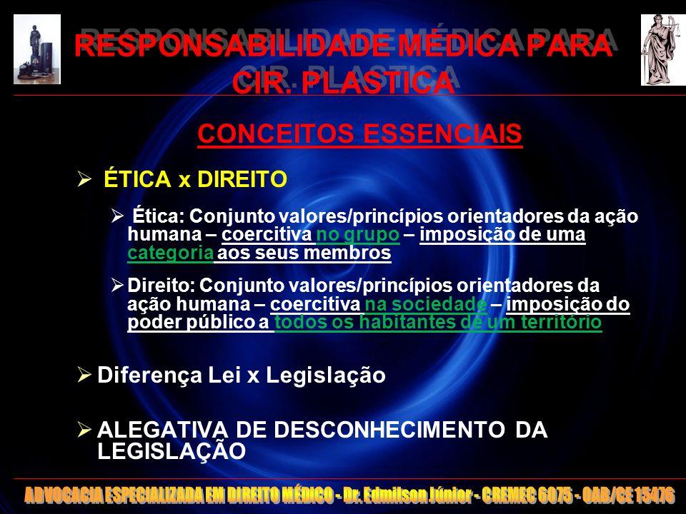 5 RESPONSABILIDADE MÉDICA PARA CIR. PLASTICA CONCEITOS ESSENCIAIS ÉTICA x DIREITO Ética: Conjunto valores/princípios orientadores da ação humana – coe