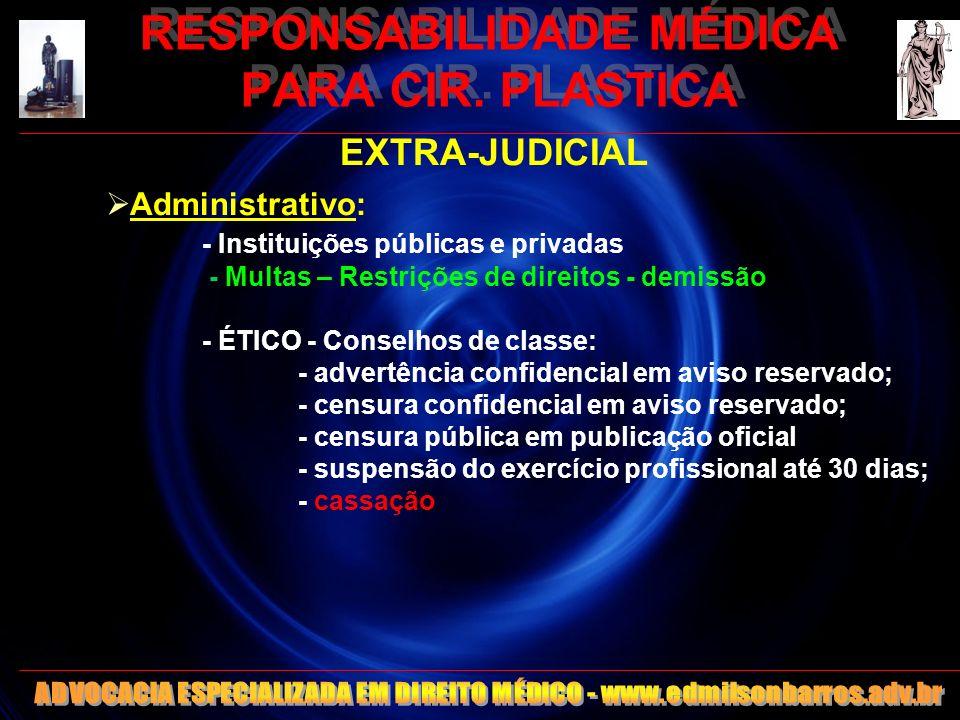 8 RESPONSABILIDADE MÉDICA PARA CIR. PLASTICA EXTRA-JUDICIAL Administrativo: - Instituições públicas e privadas - Multas – Restrições de direitos - dem