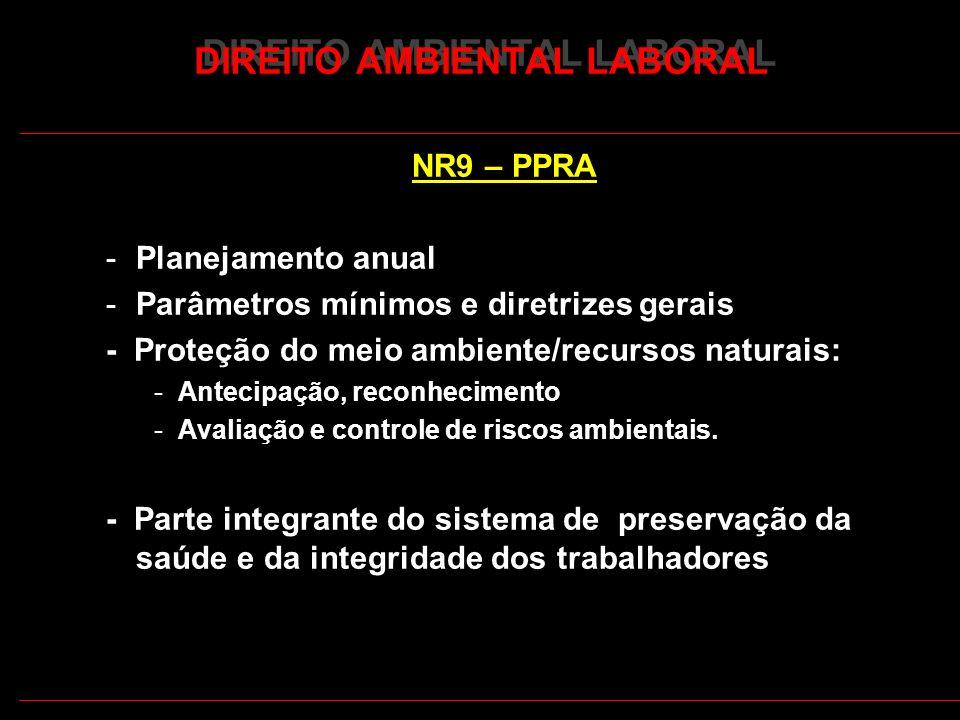 24 DIREITO AMBIENTAL LABORAL NR9 – PPRA -Planejamento anual -Parâmetros mínimos e diretrizes gerais - Proteção do meio ambiente/recursos naturais: -Antecipação, reconhecimento -Avaliação e controle de riscos ambientais.