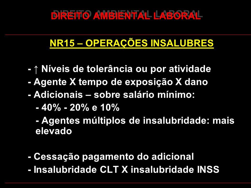 27 DIREITO AMBIENTAL LABORAL NR15 – OPERAÇÕES INSALUBRES - Níveis de tolerância ou por atividade - Agente X tempo de exposição X dano - Adicionais – s