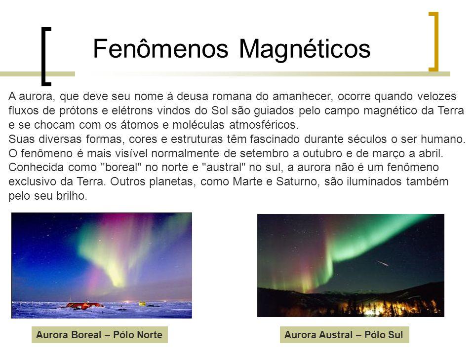 Fenômenos Magnéticos