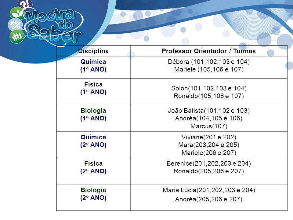 DisciplinaProfessor Orientador / Turmas Química (1° ANO) Débora (101,102,103 e 104) Mariele (105,106 e 107) Física (1° ANO) Solon(101,102,103 e 104) R