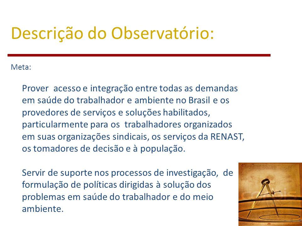 Descrição do Observatório: Meta: Prover acesso e integração entre todas as demandas em saúde do trabalhador e ambiente no Brasil e os provedores de se