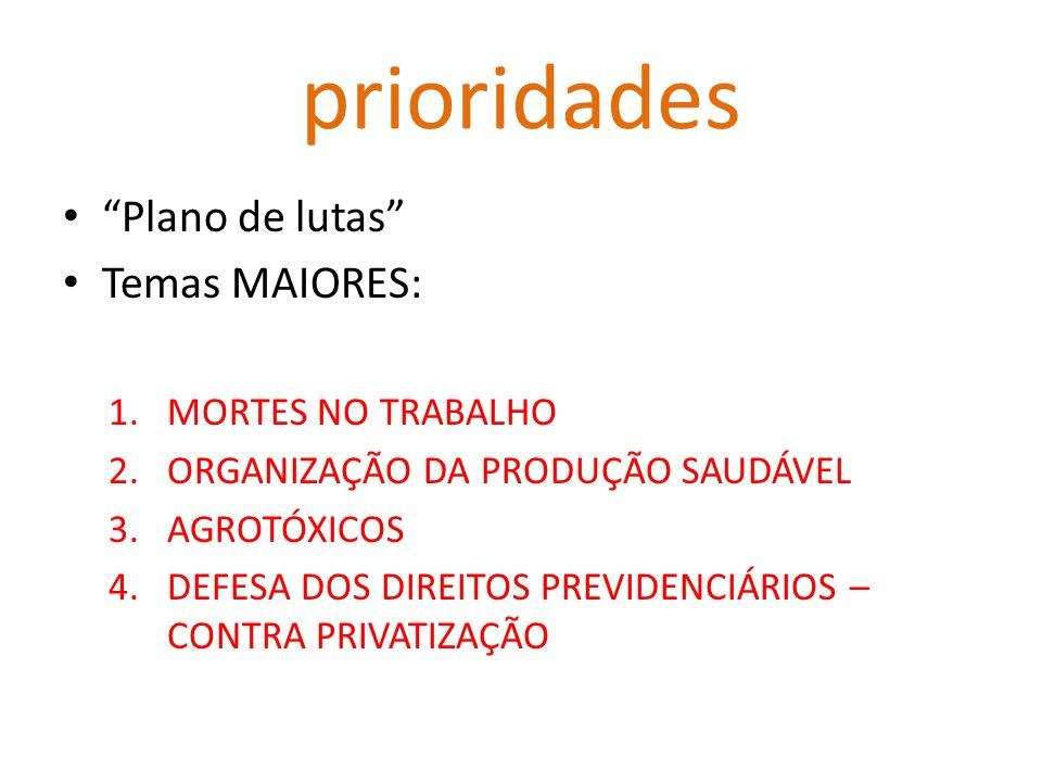 prioridades Plano de lutas Temas MAIORES: 1.MORTES NO TRABALHO 2.ORGANIZAÇÃO DA PRODUÇÃO SAUDÁVEL 3.AGROTÓXICOS 4.DEFESA DOS DIREITOS PREVIDENCIÁRIOS