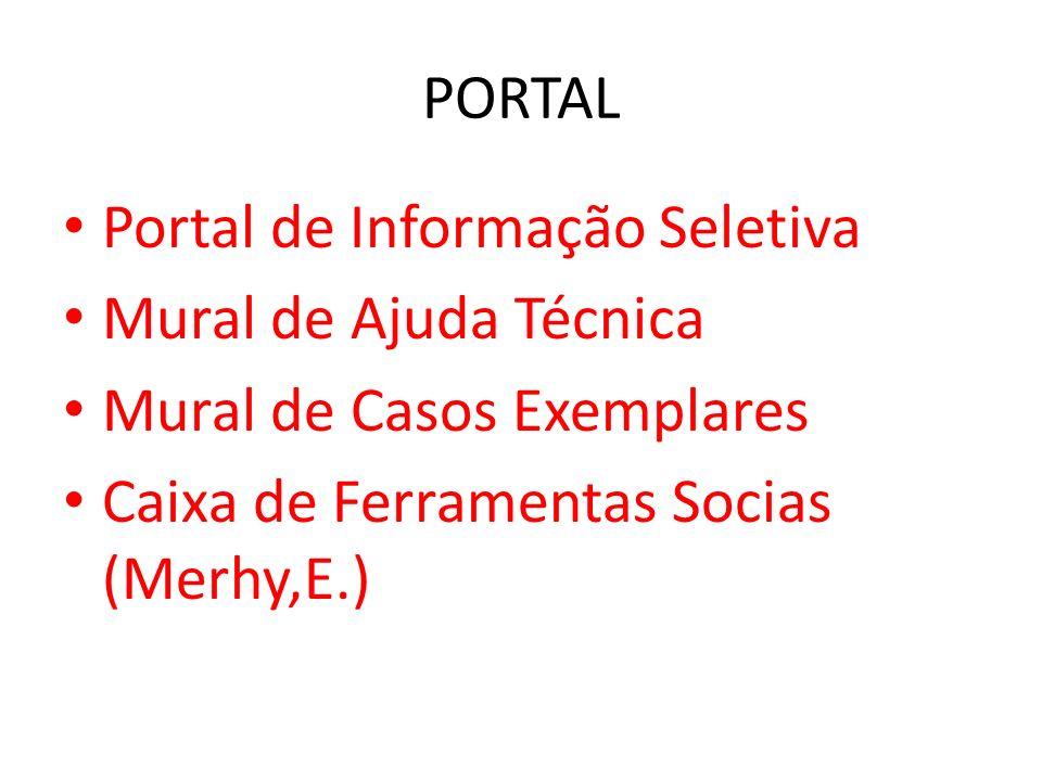 PORTAL Portal de Informação Seletiva Mural de Ajuda Técnica Mural de Casos Exemplares Caixa de Ferramentas Socias (Merhy,E.)