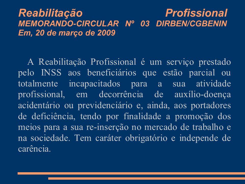DADOS REABILITAÇÃO DADOS REABILITAÇÃO PROFISSIONAL GEX-CRI APS´SCRICIUMATUBARÃO ANO 200820092010200820092010 CASOS NOVOS312231170697164 REATORNO AO TRABALHO APÓS PRP547830394425 RETORNO IMEDIATO AO TRABALHO37671442 INELEGIVEIS PERMANENTES1487960211727 JUDICIAIS1089442104214 VISITAS12602927153 CURSOS247012 PROTESES2023137102