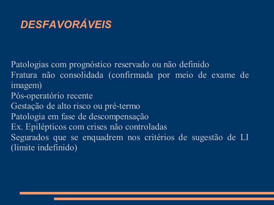 DESFAVORÁVEIS Patologias com prognóstico reservado ou não definido Fratura não consolidada (confirmada por meio de exame de imagem) Pós-operatório rec
