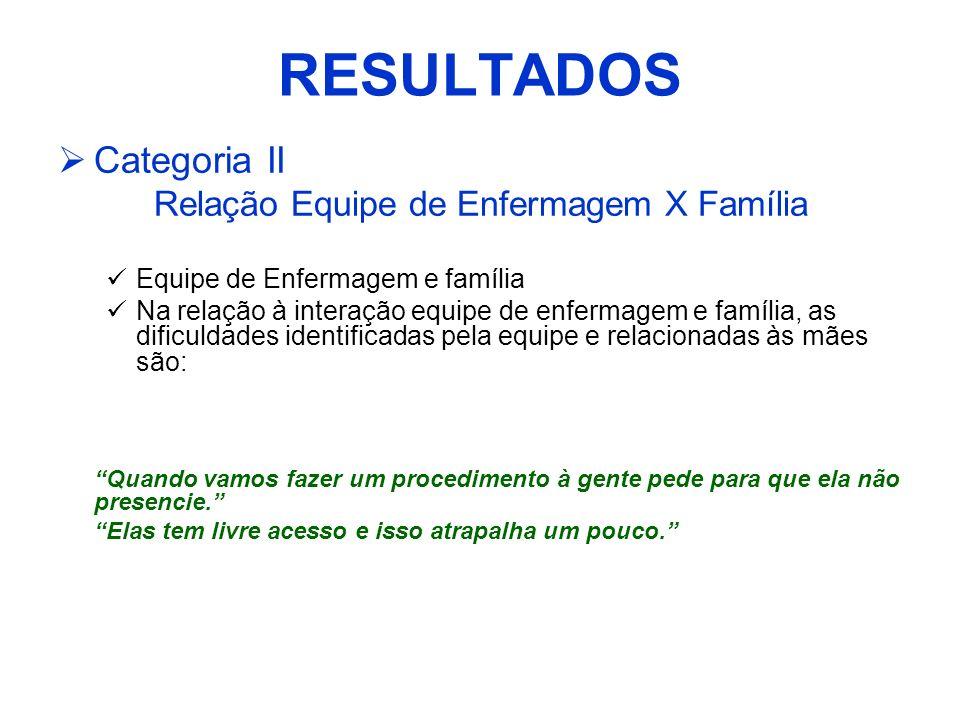 RESULTADOS Categoria II Relação Equipe de Enfermagem X Família Equipe de Enfermagem e família Na relação à interação equipe de enfermagem e família, a